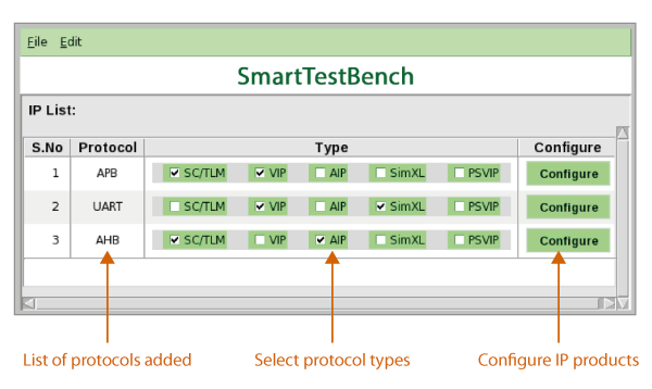 SmartTestBench Tool